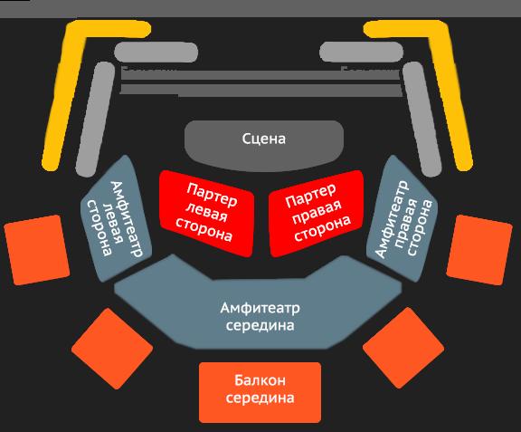 Схема Светлановского зала в